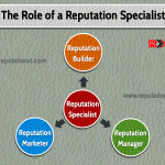 The Role of a Reputation Specialist