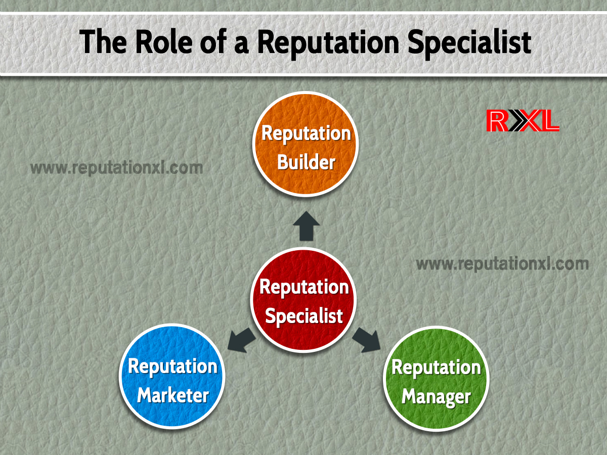 Role of a Reputation Specialist as a reputation builder, reputation manager and reputation marketer
